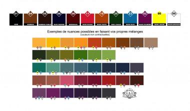 teinture bleu marine pour changer la couleur du cuir. Black Bedroom Furniture Sets. Home Design Ideas